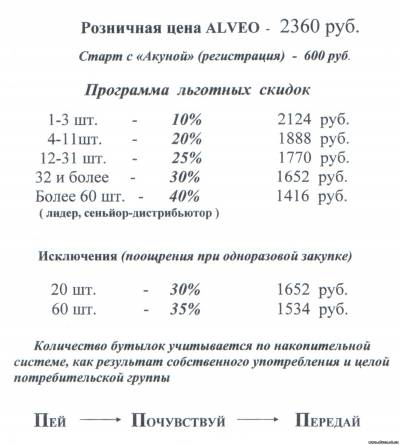 цена Алвео